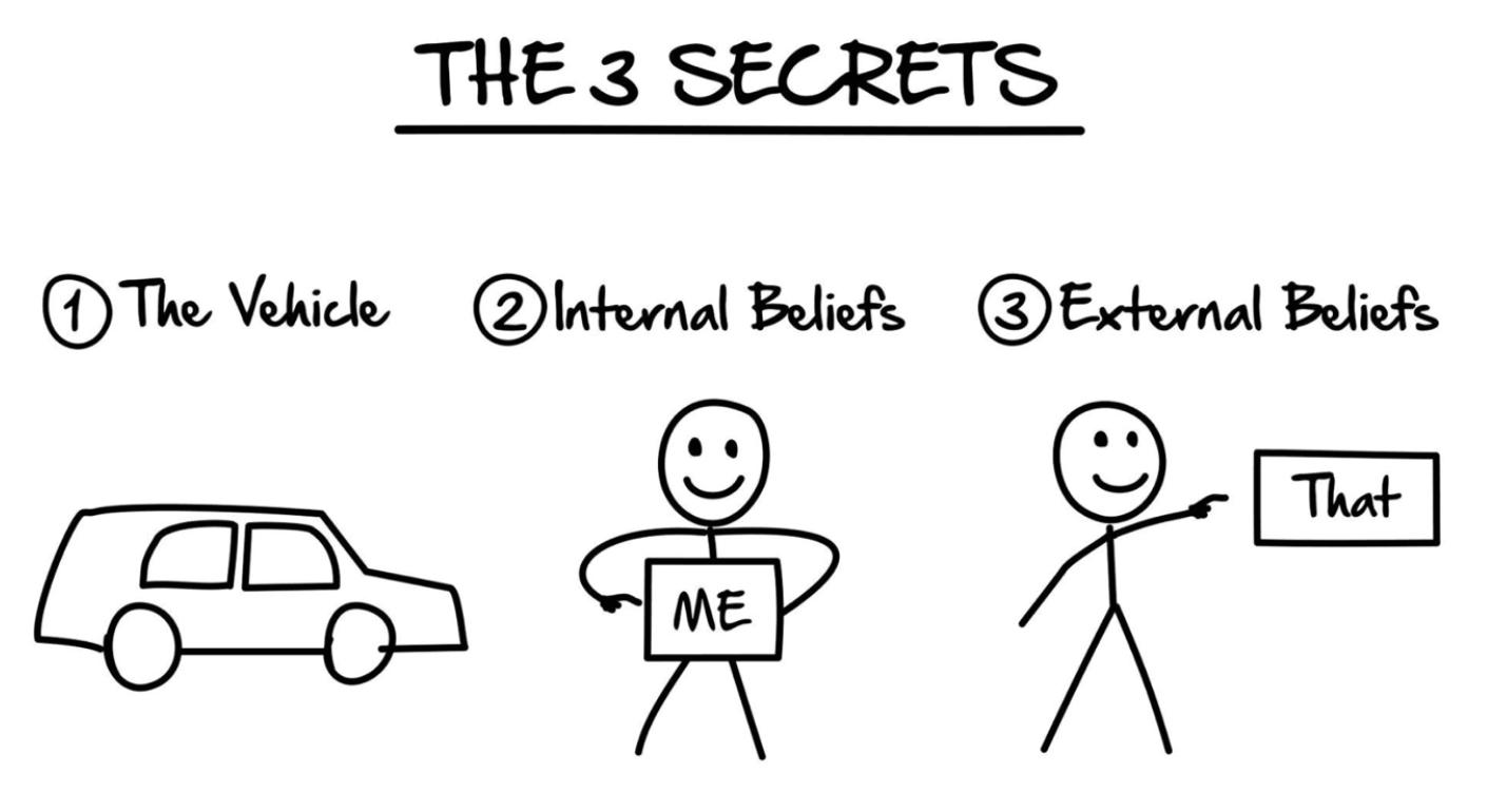 3 expert secrets