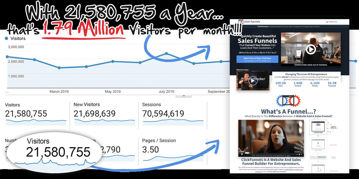 1.9M visitors