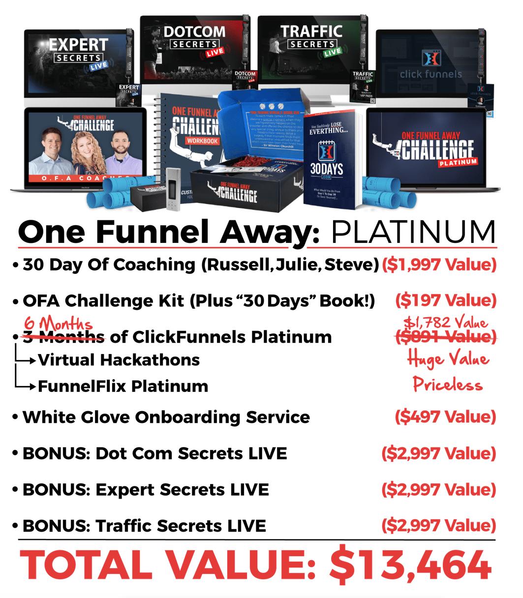OFA Platinum Review & Bonuses