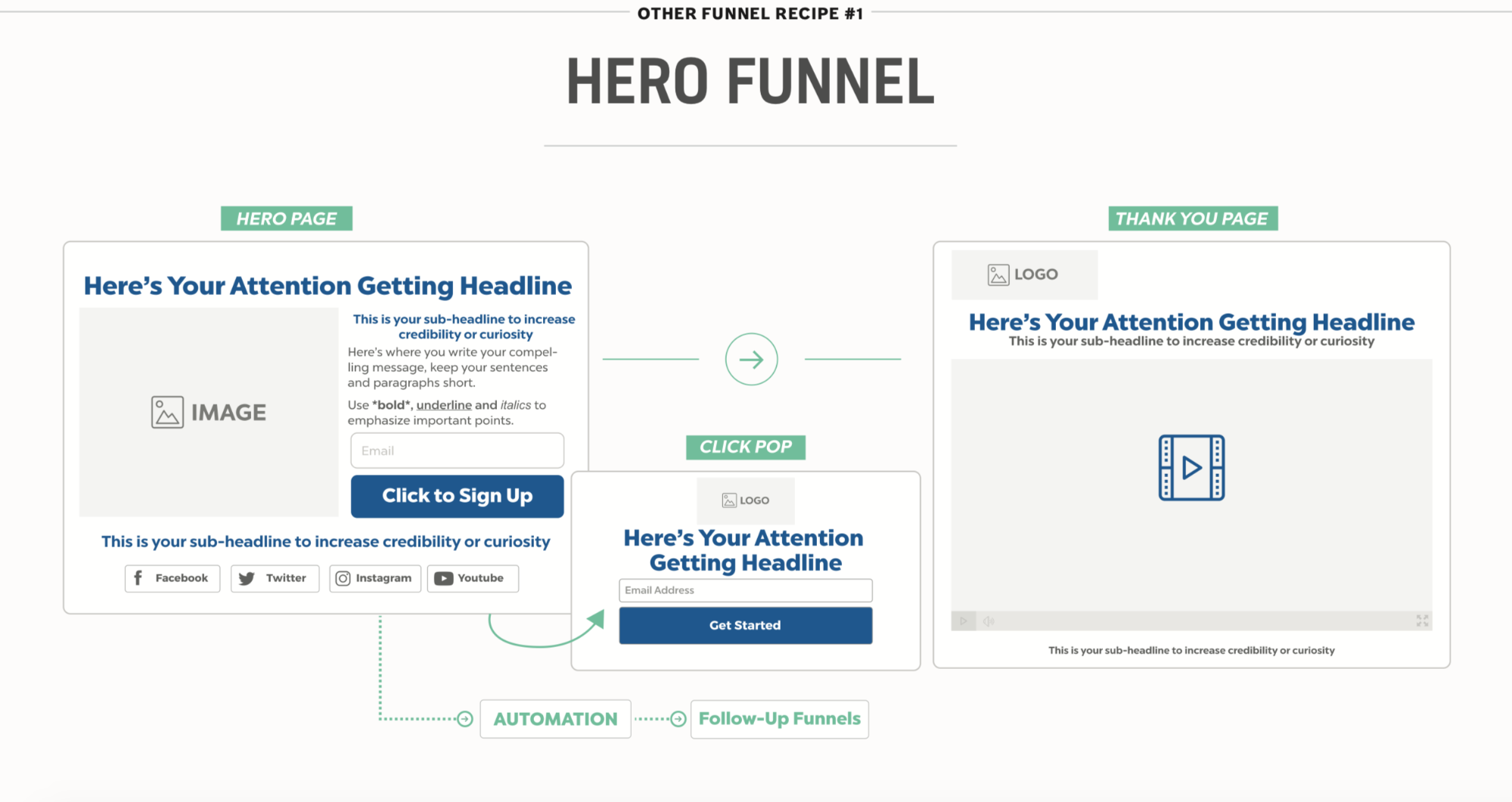 hero funnel
