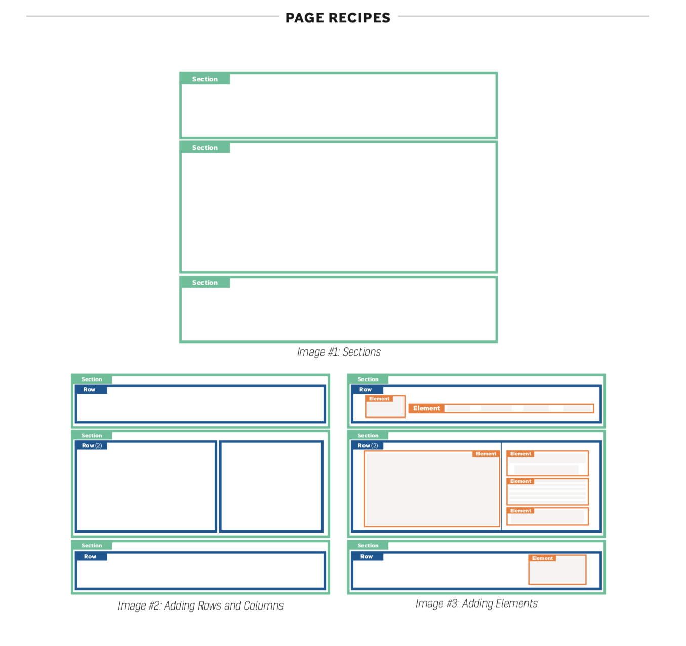 page recipes